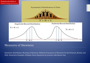Skewness and Measures of Skewness by Karl Pearson, Bowley and Kelly Method