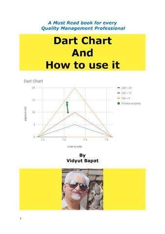 Dart Chart