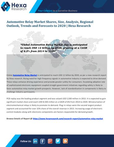 Global Automotive Relay Market Size, Share, Growth aand Competitive Analysis, 2012 to 2020