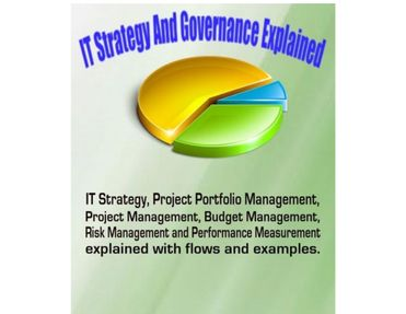 IT Strategy & Governance Explained