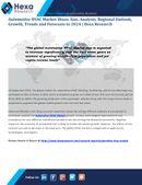 Automotive HVAC Market Size, Competitive Market Share and Forecast, 2016 to 2024