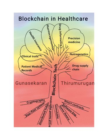 Blockchain Technology in Healthcare