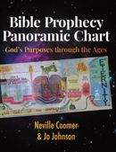 Bible Prophecy Panoramic Chart