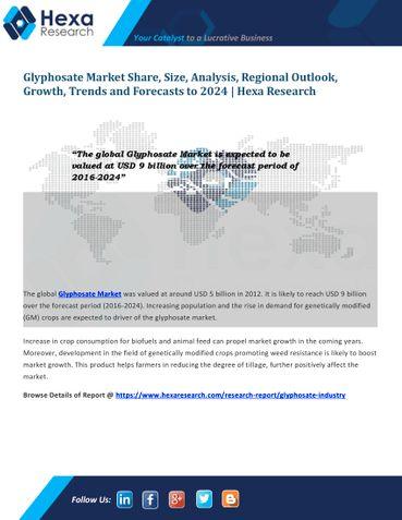 Glyphosate Market Share, Application Analysis and Forecasts, 2016 to 2024